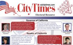 Need last-minute voter information?