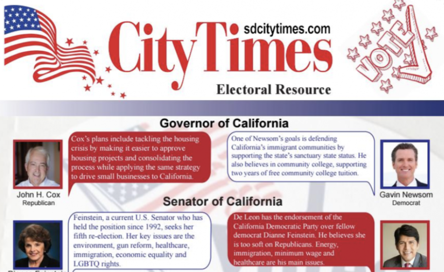 The+City+Times+has+stories+and+resources+available+to+help+voters+make+decisions+on+Nov.+6.+City+Times+staff+photo.