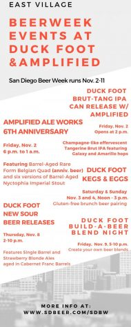 Beer Week event list