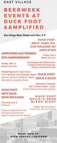 Beer Week event list