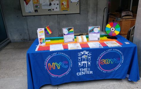 World Coming Out day comes to City