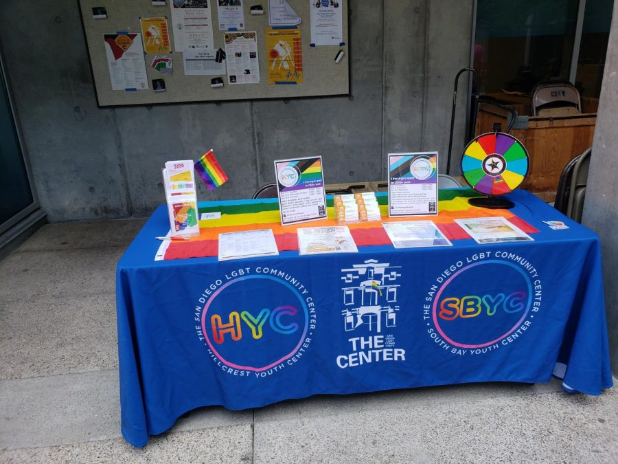 The+San+Diego+LGBT+Community+Center+was+one+of+the+groups+offering+resources+to+students+at+World+Coming+Out+Day.+Photo+by+Angel+Cazares+